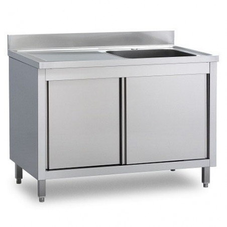 Cupboard sinks with right drainer